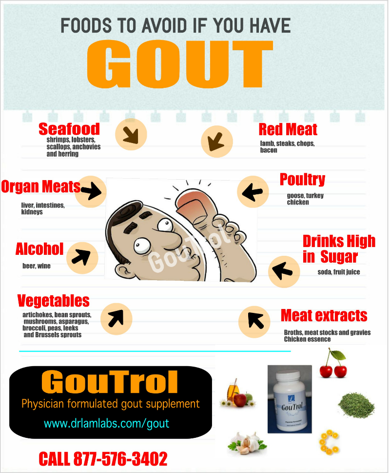 List Of Foods You Can Eat When You Have Gout